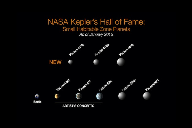 NASA-Kepler-Hall-of-Fame