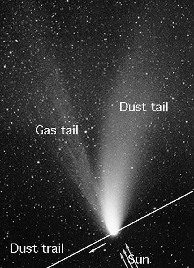 Comet-Parts-Meteor-Shower