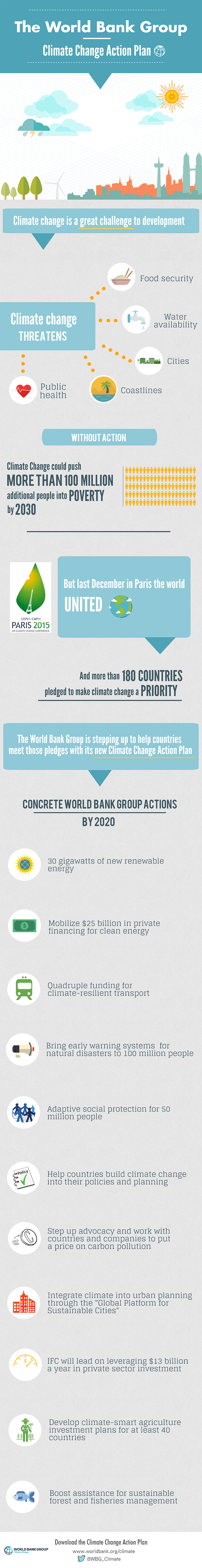 Climate-Action-Plan-Final-FS